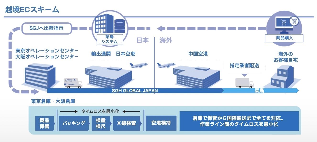 越境ECスキーム.jpg