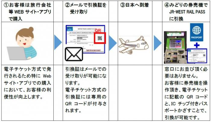 JR西レールぱす.JPG