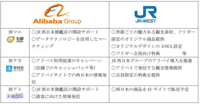 協力座組.JPG
