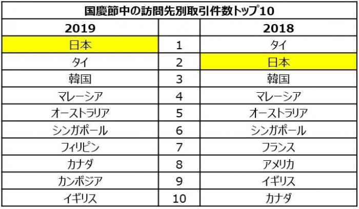 日本が世界一に.JPG
